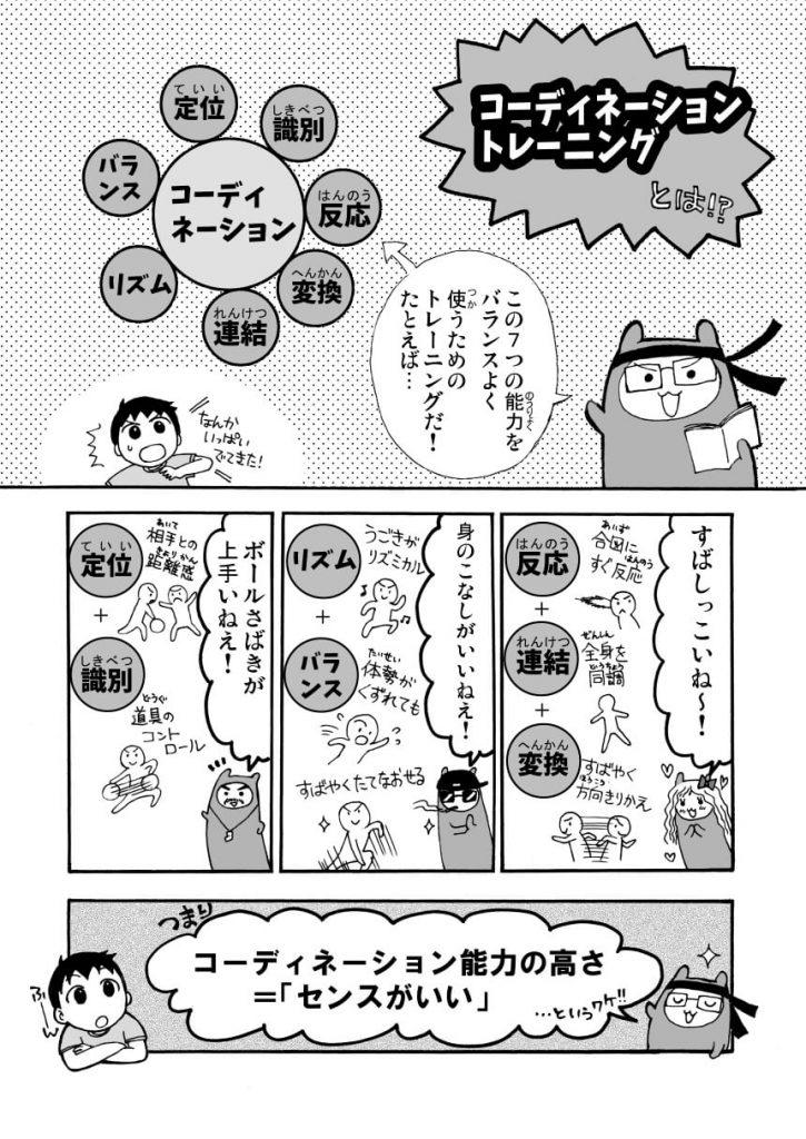 運動神経を高める体操プログラム紹介漫画4